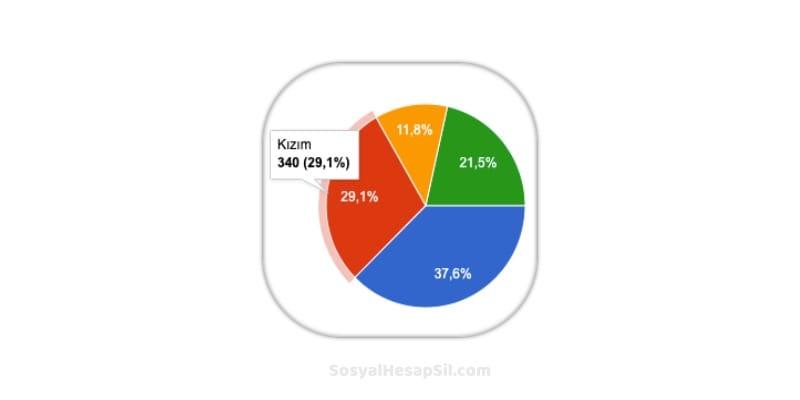 Telefon Şakası için anketler
